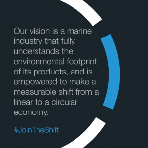 marine shift 360, marineshift360, circular economy, join the shift, environmental footprint,
