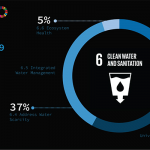 Imagine H2O Second Annual Urban Water Challenge Receives 226 Applications From 38 Countries